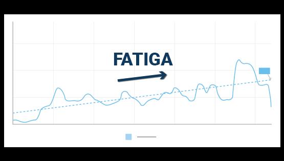 imag_fatiga